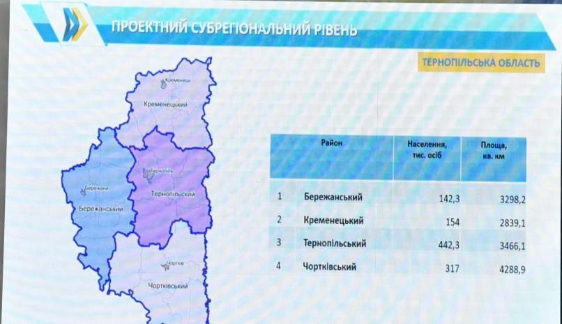 Тернопільщина карта області