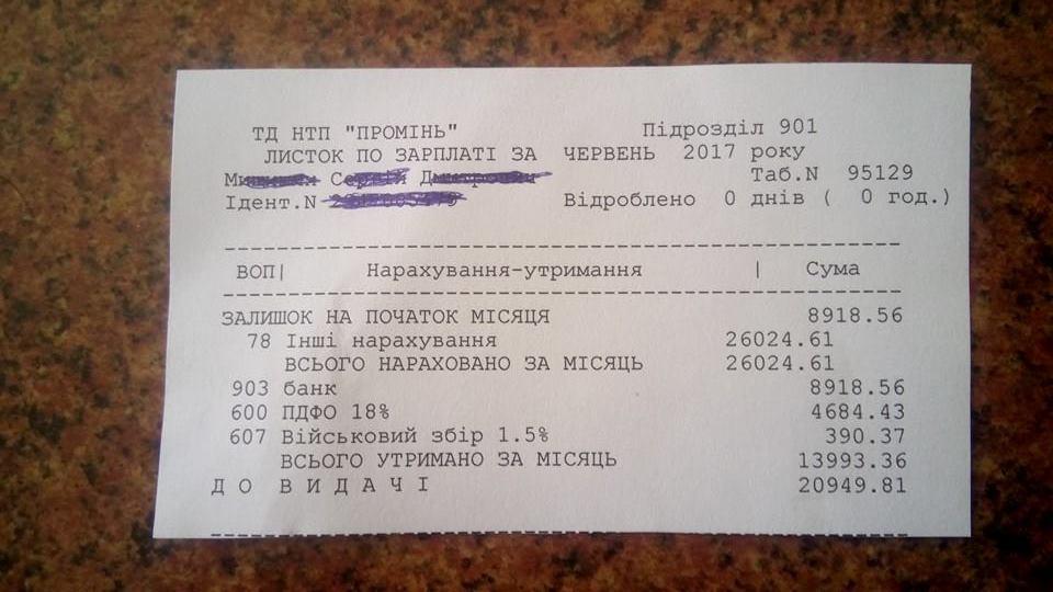 зарплата Тернопіль