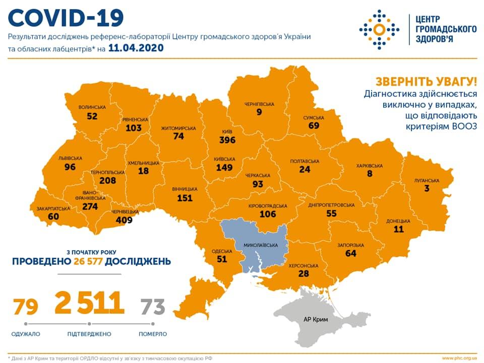 карта вірус 11 квітня