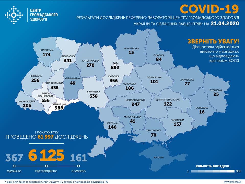 карта вірус Україна