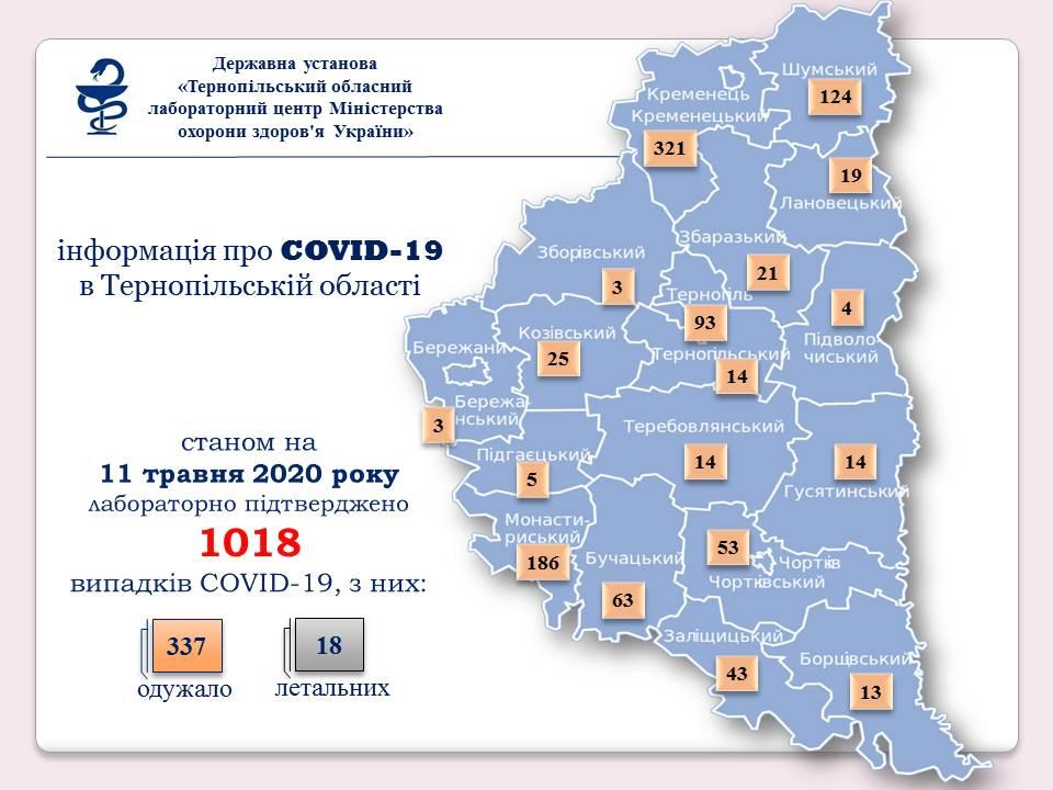 карта вірус Тернопільщина