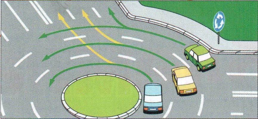 круговий рух транспорту